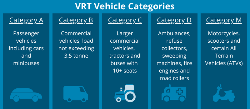 VRT Vehicle Categories - Cartell Car Check