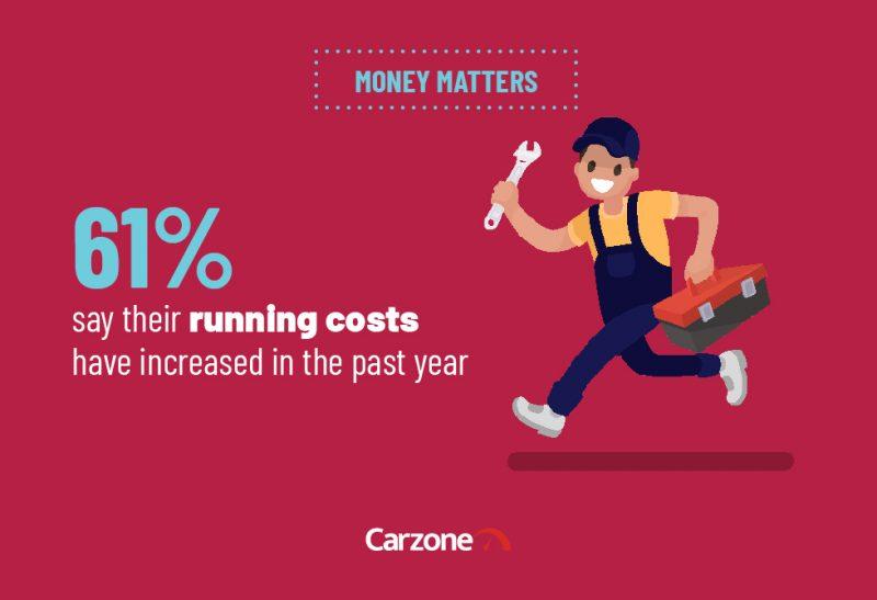 Carzone Motoring Report - Money Matters 1
